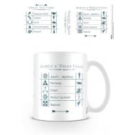 Les Animaux fantastiques - Mug Codes